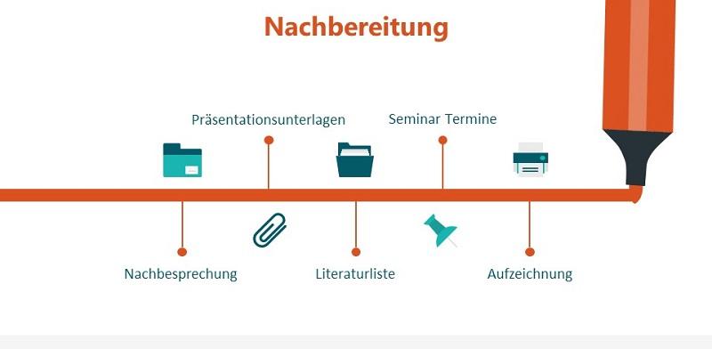 Seminar Nachbereitung - Nach den Seminar Webinar